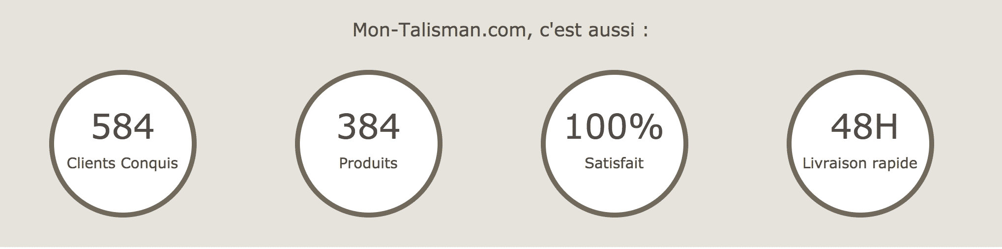 Chiffres clés Mon-Talisman.com
