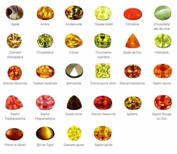 exemples de pierres lithothérapie