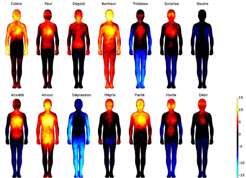 Coros producteurs d'énergies et d'émotions